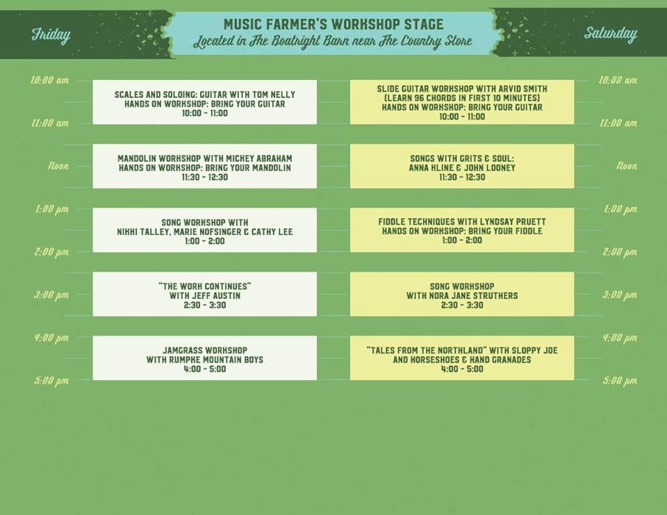 ss workshops